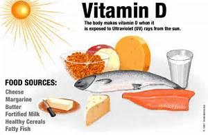 vitamind550  Colorectal Cancer Vitamin D