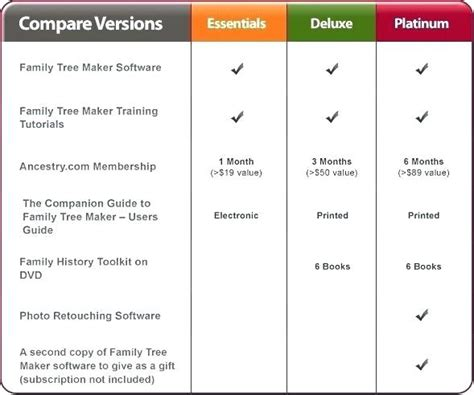 Comparison Chart Template Numbers by Side By Side Comparison Template Excel Template Total Cost