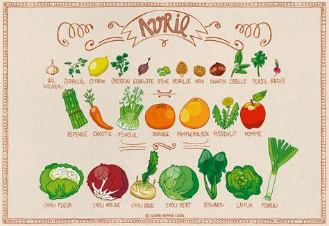 cuisine de saison calendrier des fruits et légumes de saison annso cuisine