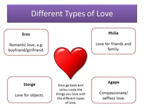5 forms of love jesus teaching agape ppt video online download
