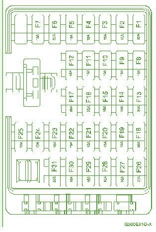 95 Hyundai Accent Fuse Box Diagram by 2009 Hyundai Santa Fe Fuse Box Diagram Circuit Wiring