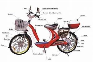 Bycke Diagram Honda : pin by cave man on men machine bicycle parts bike ~ A.2002-acura-tl-radio.info Haus und Dekorationen