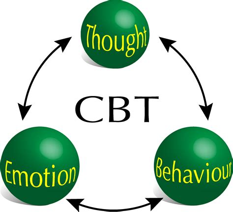 cognitive behavioural therapy cbt preston epping reservoir