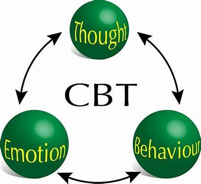 Cbt Cognitive Therapy Behavioural Behaviour Children Behavior
