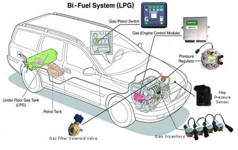 service manual how does a cars engine work 2012 scion iq parking system 2012 scion iq first how it works