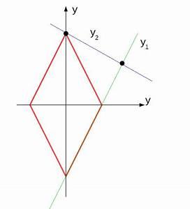 Wie Berechnet Man Die Höhe Eines Dreiecks : wie berechnet man die h he eines rhombus mathematik formel geometrie ~ A.2002-acura-tl-radio.info Haus und Dekorationen