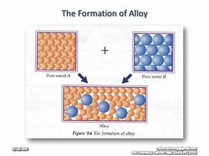 Chapter 9  Contact Process  Haber Process And Alloy