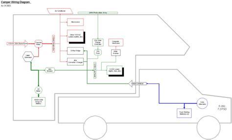 Typical Trailer Wiring Diagramcircuit Schematic Diagram by 2003 Cer Wiring Diagram 12 Volt Power