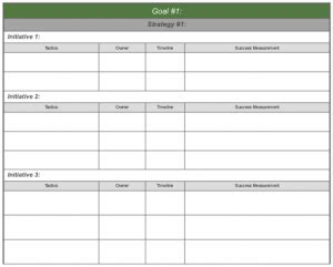 the best quarterly goal template gsit template