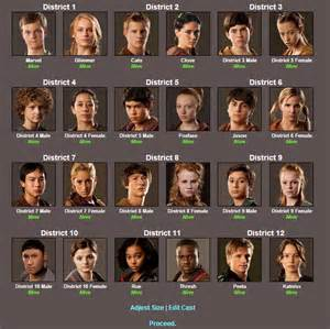 the hunger characters list with pictures ea forums