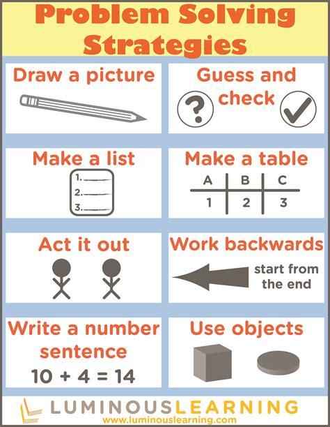 problem solving strategies   math classroom