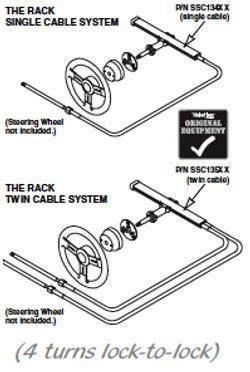 teleflex rack pinion sterndrive mechanical steering