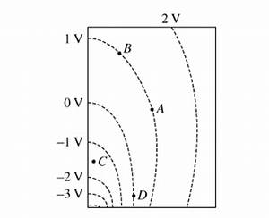 Solved: The Dashed Lines In The Diagram Represent Cross Se ...