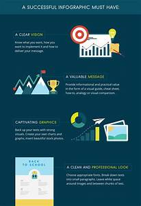 Branding Infographics  7 Elements To Keep Your