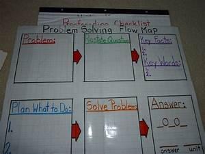 Love 2 Teach Math 2 O A 1 Subtraction Word Problem Anchor