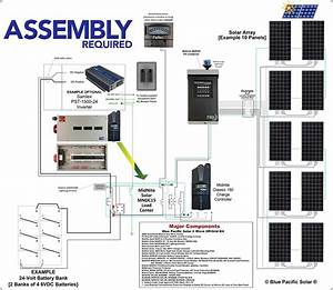 Gallery Of Solar Combiner Box Wiring Diagram Sample