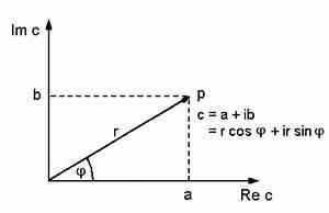 Nullstellen Berechnen Komplexe Zahlen : komplexe zahlen und funktionen ~ Themetempest.com Abrechnung