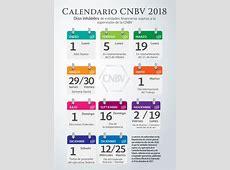 ¿Abren bancos en Semana Santa 2018? UN1ÓN Guanajuato