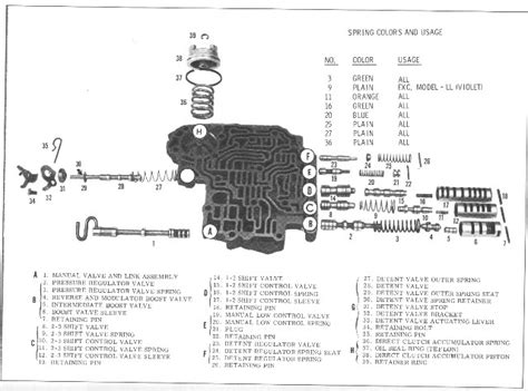 Phenomenal Nv4500 Transmission Exploded View Chevy Th400 Wiring Diagram Wiring Database Numdin4X4Andersnl
