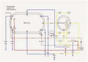 home interior designs ideas swimming pool plumbing design basic swimming pool plumbing