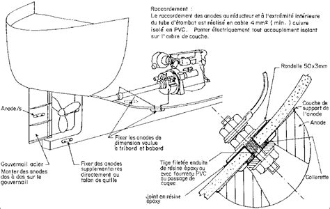 Montage Safran Bateau by 9 Exigences Specifiques A La Construction De Bateaux En