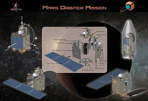 Live Webcast of India Mars Mission 2013 - India Future Society