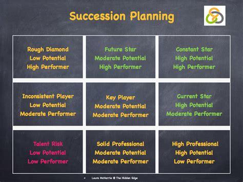 succession planning laura mcharrie   hidden edge