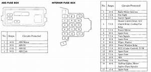 2008 Honda Civic Interior Fuse Box Diagram
