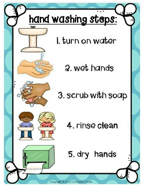 proper way to wash your steps kitchen 438 | 1b2b9803e0e685fca662825efc141772 preschool sign in hand washing preschool