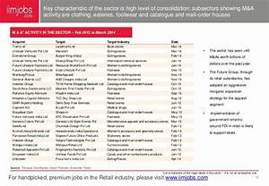 Indian Retail Sector Report May 2014