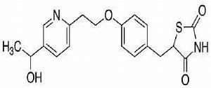 Chemical structure of Pioglitazone | Download Scientific ...