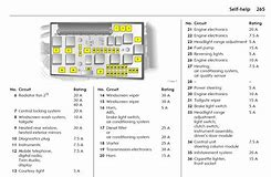 Hd wallpapers vauxhall vectra fuse box diagram 3dpatterngef hd wallpapers vauxhall vectra fuse box diagram sciox Gallery