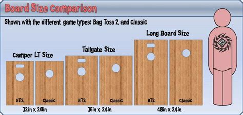bag toss cornhole board size comparison games cornh