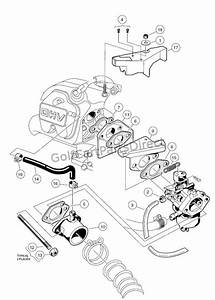 Carburetor Installation - Fe290