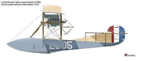 F Boat by Curtiss F Boat