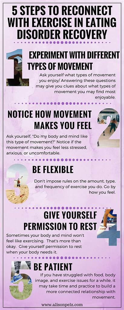 Exercise Recovery Eating Infographic Disorder Reconnect Tips