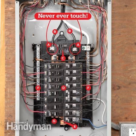 electrical what wire is typically used for the input to a home breaker box home
