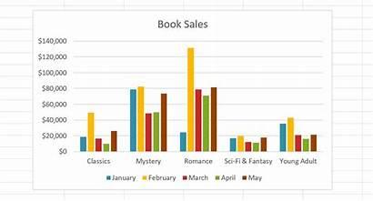 Grafik Excel Chart Row Column Cara Membuat