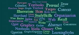 Special Skills Study Skills Word Cloud Worditout