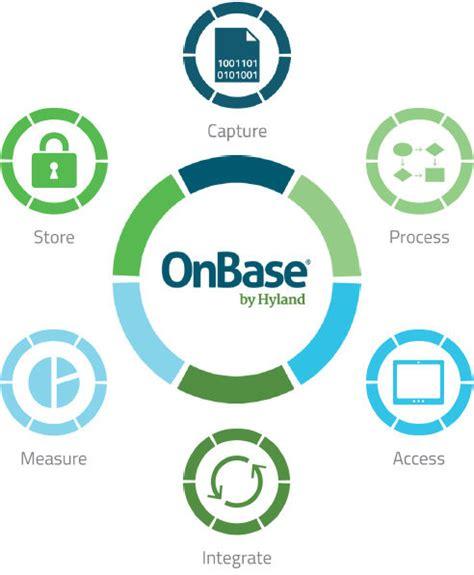 OnBase Enterprise Content Management - Datafinity