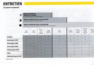 Carnet D Entretien Voiture A Imprimer : ibiza concept le forum de la seat ibiza 6l ibiza 6j afficher le sujet carnet d ~ Maxctalentgroup.com Avis de Voitures