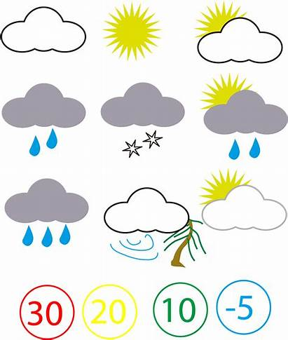 Weather Symbols Song Clipart Words Word Freezing
