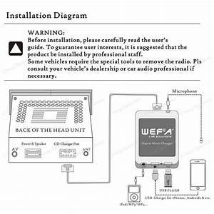 Wefa Subaru Bluetooth  Usb  Aux Integration Kit