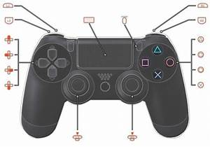 Controlling Your Javelin On Playstation 4