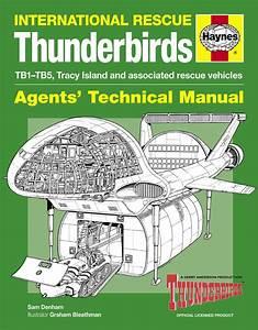 Thunderbirds Are Go    Forbiddenplanet Com