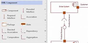 Create A Uml Component Diagram