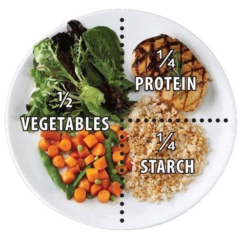 what are macronutrients learn about macros and plate portions royal fashionist