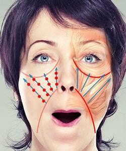 Маска против морщин под глазами для кожи лица