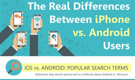 iphone android vs users between investmentzen differences