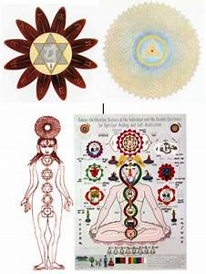 Diagrams Of The Chakra System And The Hindu Mandala  Known As Yantra Echo Cymatic Structures